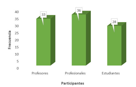 participantes-seminario-inv_facultativa
